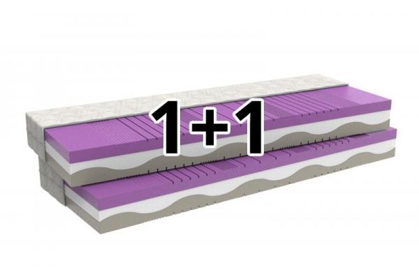 Eukalyptové matrace 1+1...