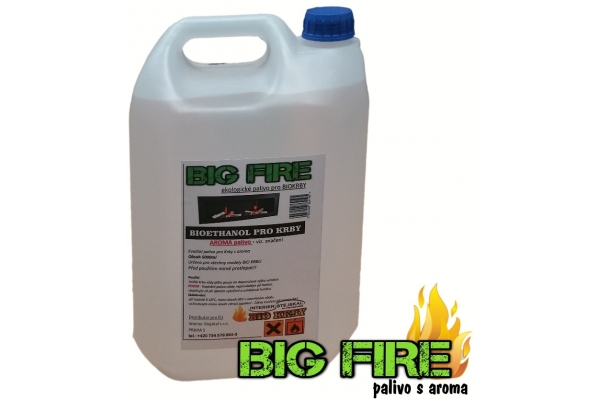 Palivo do biokrbu bioetanol...
